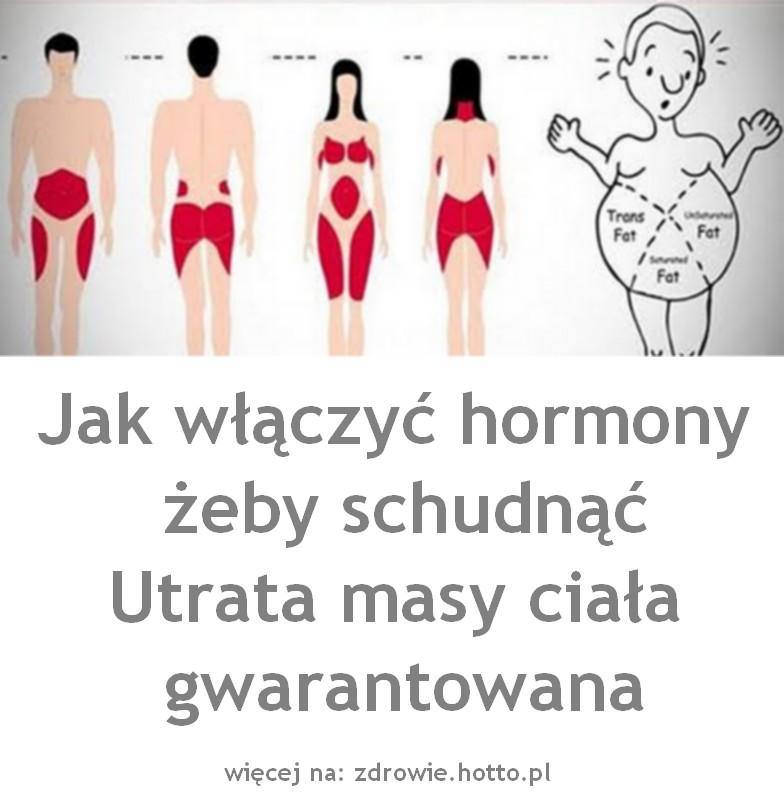 zdrowie.hotto.pl-jak-wlaczyc-hormony-zeby-schudnac-sposob-na-odchudzanie-gwarantowane