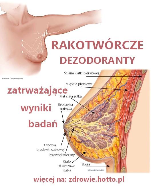 DEZODORANTY Z ALUMINIUM -TO-JEST-SZKODLIWE-Rakotwórcze-dezodoranty-zatrważające-wyniki-badan