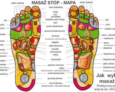 zdrowie.hotto.pl-masaz-stop-mapa-praktyczny-przewodnik-PL